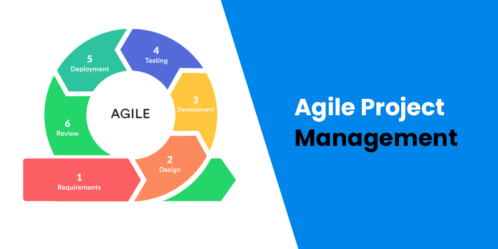 An ultimate guide to Agile Project Management